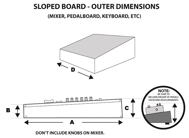 diagram of sloped board shaped component