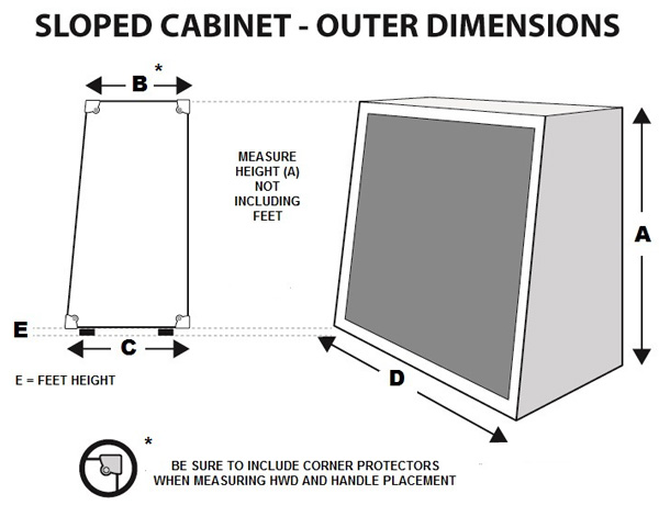 [Diagram of sloped cabinet component]