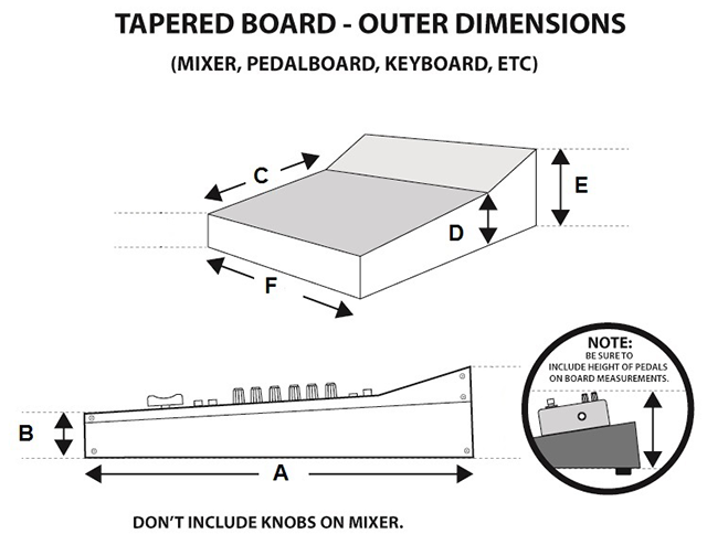 [Diagram of tapered board component]